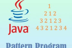 Numbers Pyramid in java